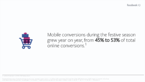Facebook mobile conversions